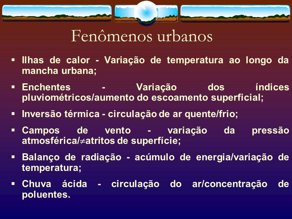 Fenômenos urbanosIlhas de calor - Variação de temperatura ao longo da mancha urbana;