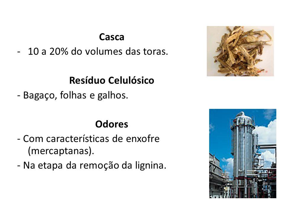 Casca 10 a 20% do volumes das toras. Resíduo Celulósico. - Bagaço, folhas e galhos. Odores. - Com características de enxofre (mercaptanas).