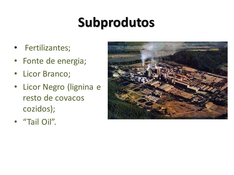 Subprodutos Fertilizantes; Fonte de energia; Licor Branco;