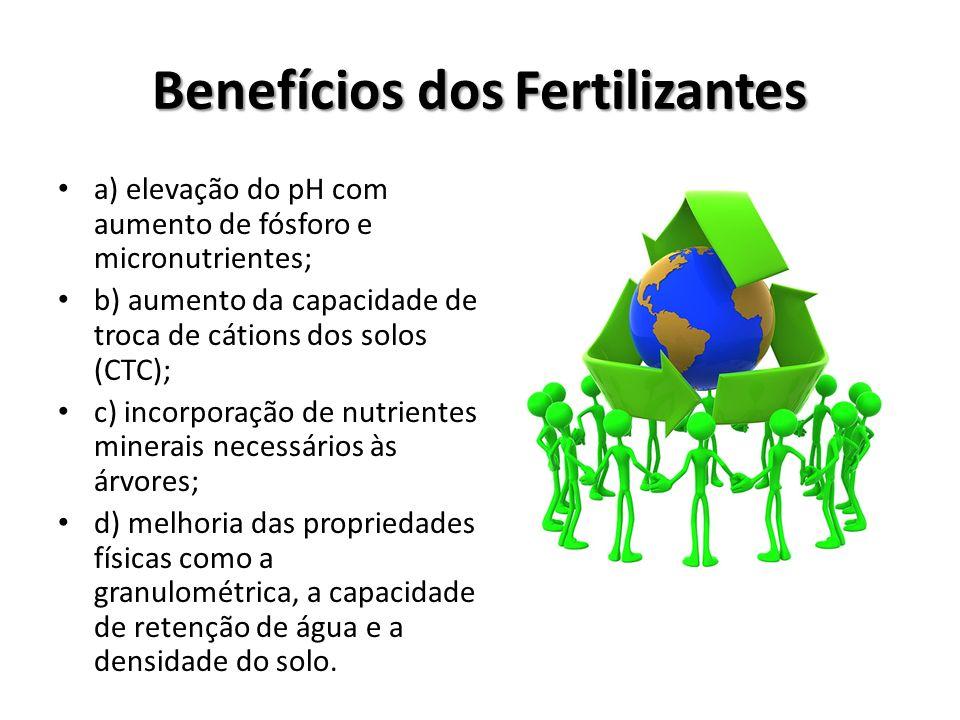 Benefícios dos Fertilizantes