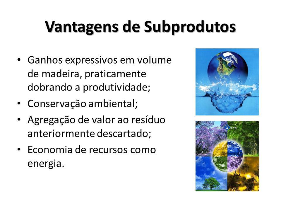 Vantagens de Subprodutos