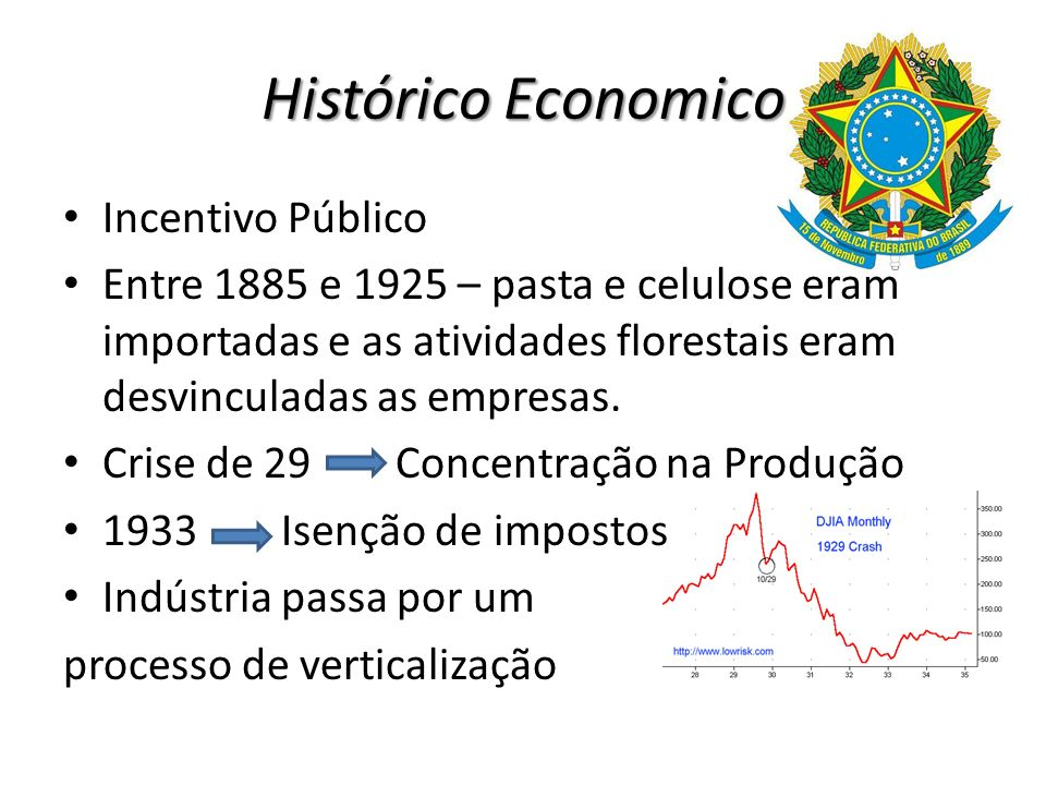Histórico Economico Incentivo Público