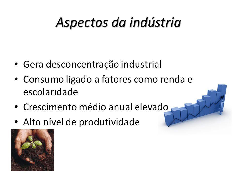 Aspectos da indústria Gera desconcentração industrial