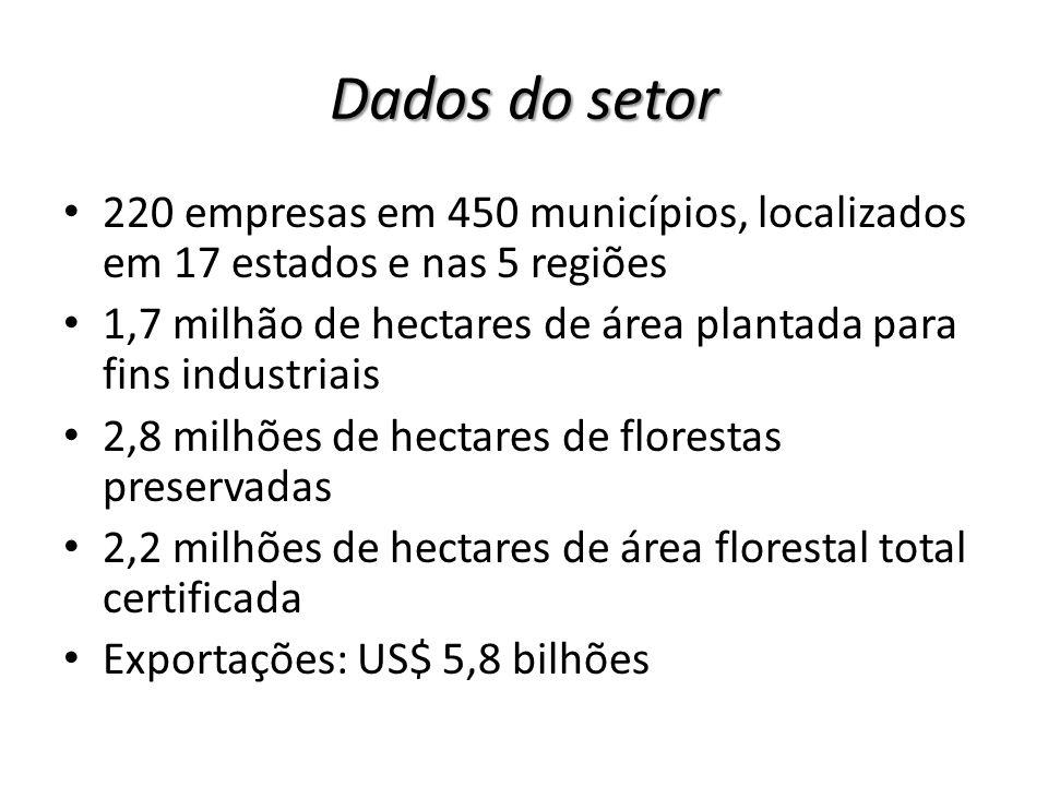 Dados do setor 220 empresas em 450 municípios, localizados em 17 estados e nas 5 regiões.
