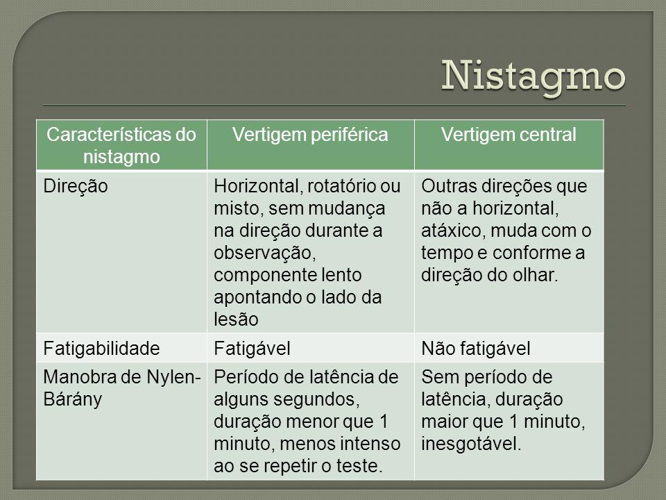 Características do nistagmo