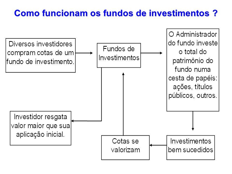 Como funcionam os fundos de investimentos
