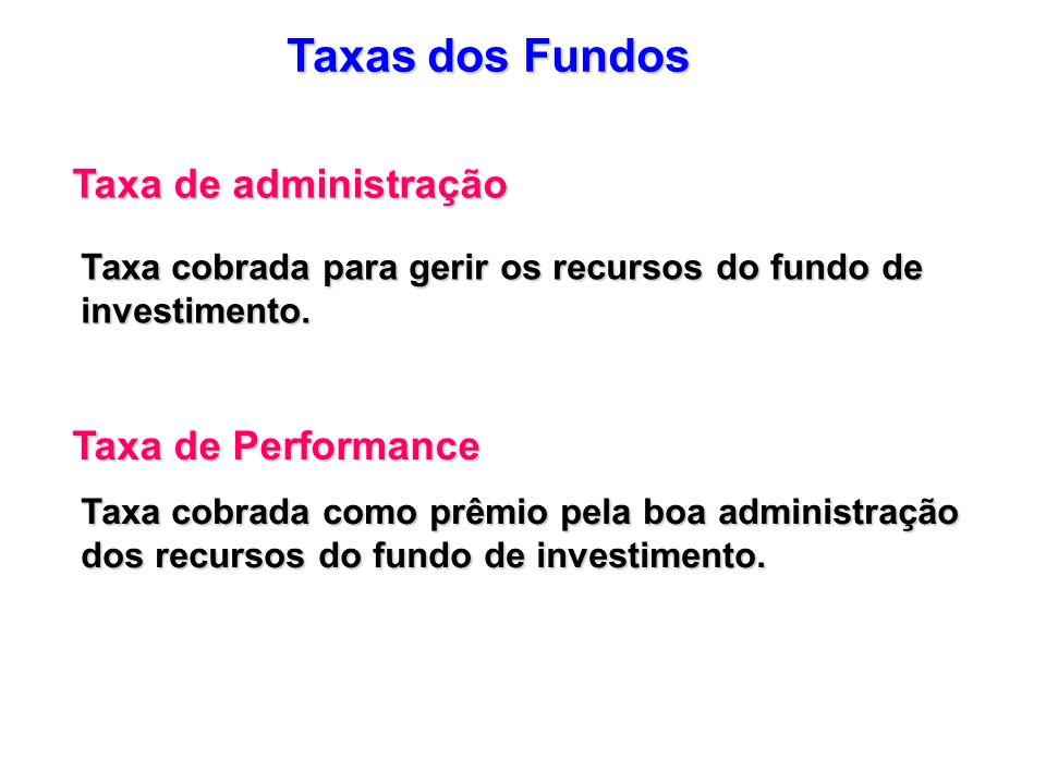 Taxas dos Fundos Taxa de administração Taxa de Performance