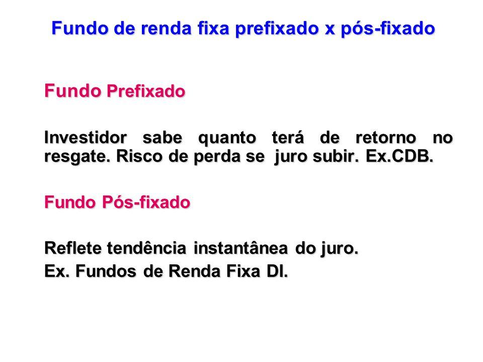 Fundo de renda fixa prefixado x pós-fixado