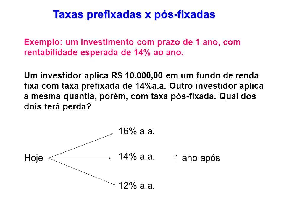Taxas prefixadas x pós-fixadas