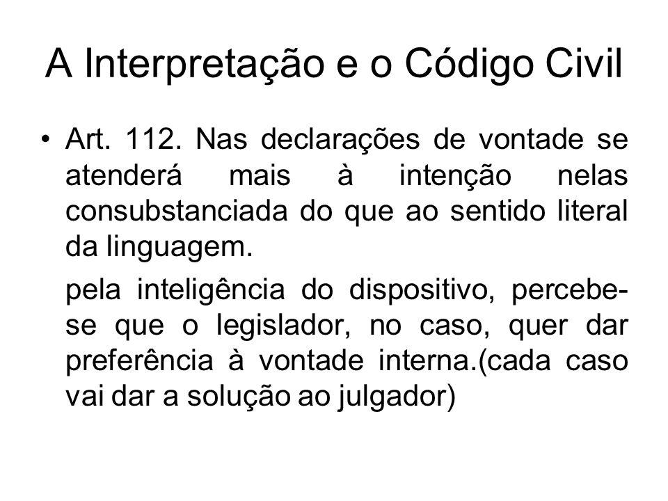 A Interpretação e o Código Civil