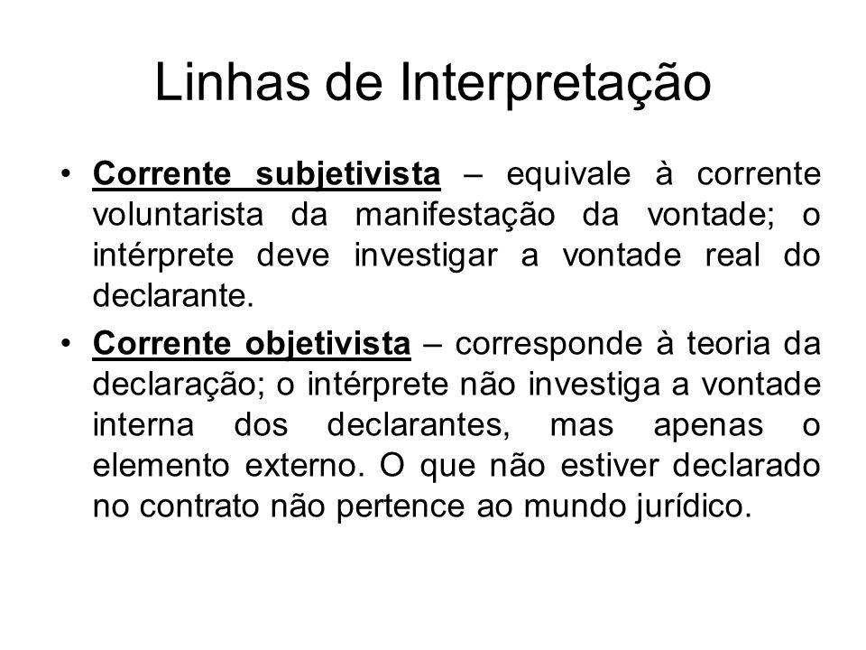 Linhas de Interpretação