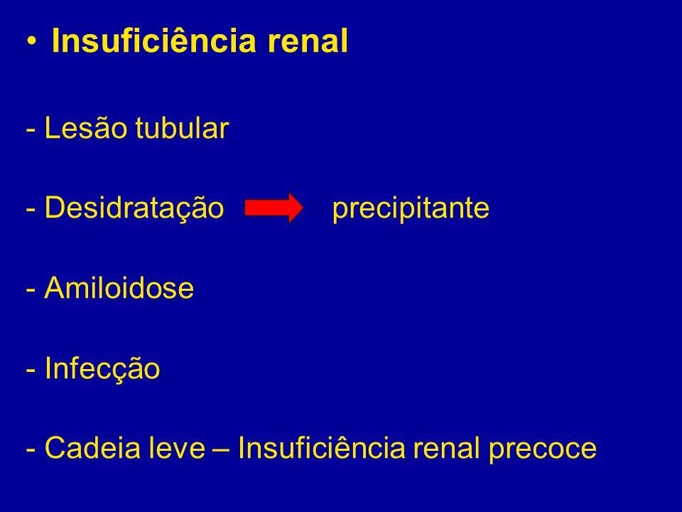 Insuficiência renal - Lesão tubular - Desidratação precipitante