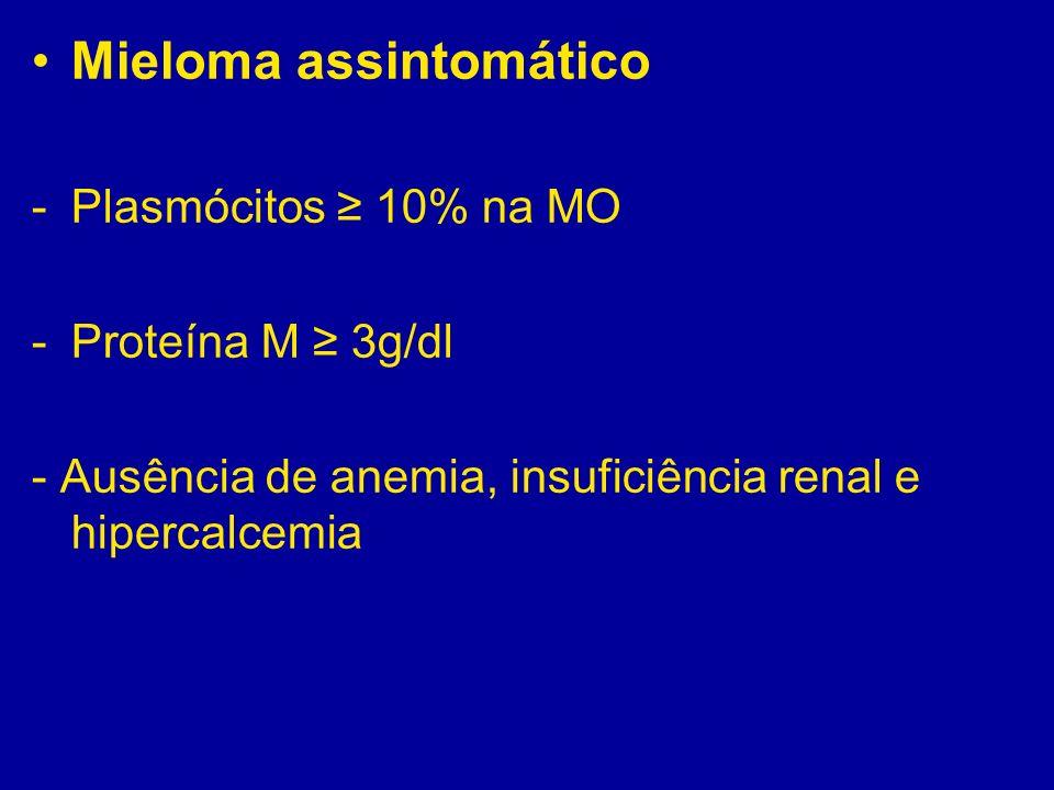 Mieloma assintomático