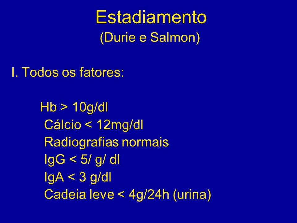 Cadeia leve < 4g/24h (urina)