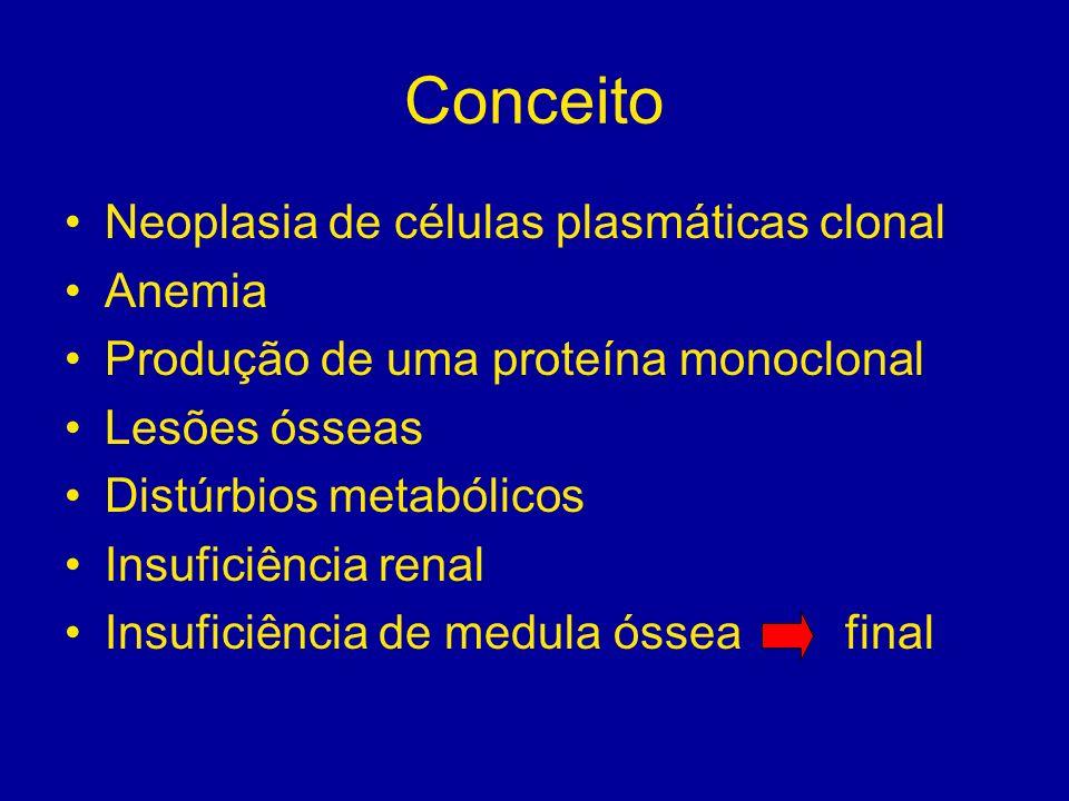 Conceito Neoplasia de células plasmáticas clonal Anemia
