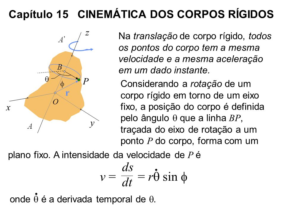 Capítulo 15 CINEMÁTICA DOS CORPOS RÍGIDOS