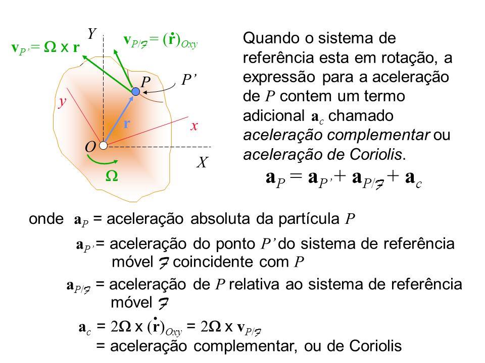 aP = aP' + aP/F + ac . . Y vP/F = (r)Oxy
