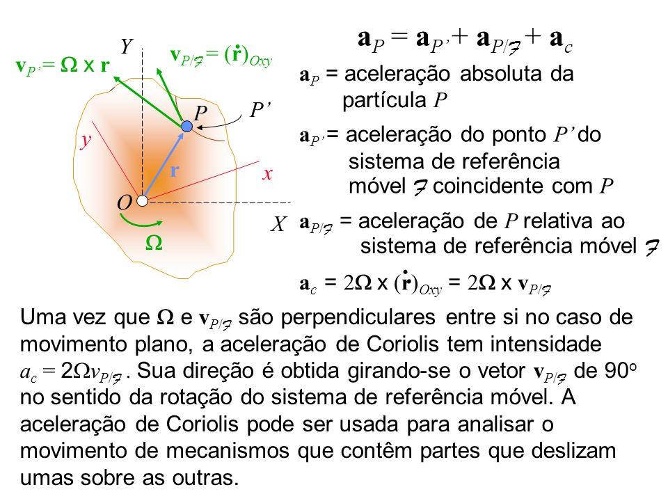 aP = aP' + aP/F + ac . . . Y vP/F = (r)Oxy vP' = W x r