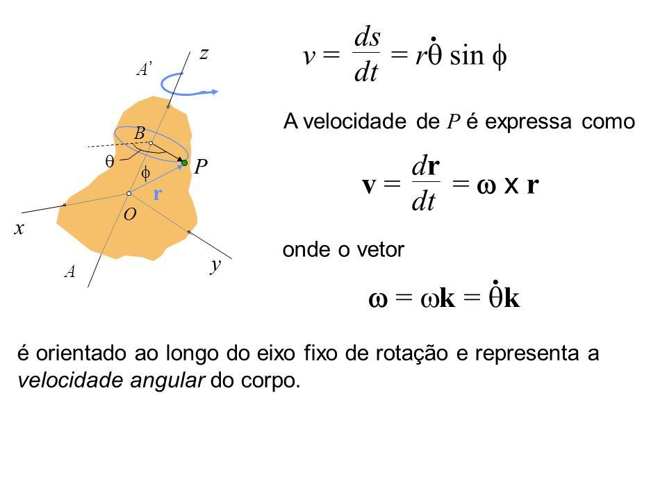 . ds v = = rq sin f dt dr v = = w x r dt . w = wk = qk z