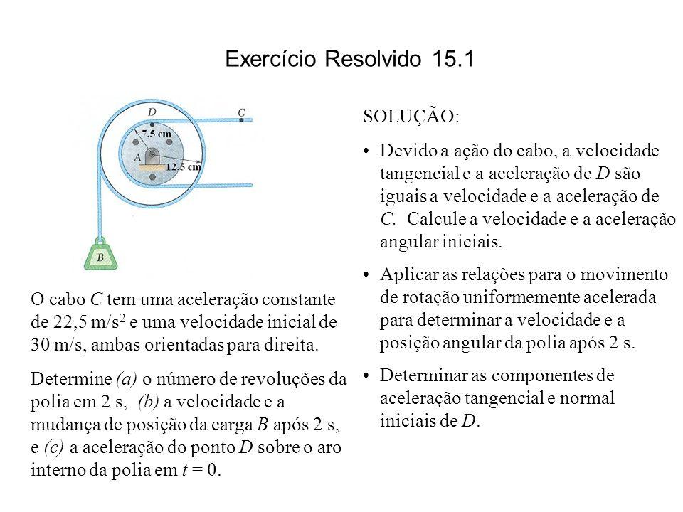 Exercício Resolvido 15.1 SOLUÇÃO: