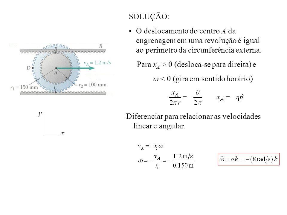 Para xA > 0 (desloca-se para direita) e