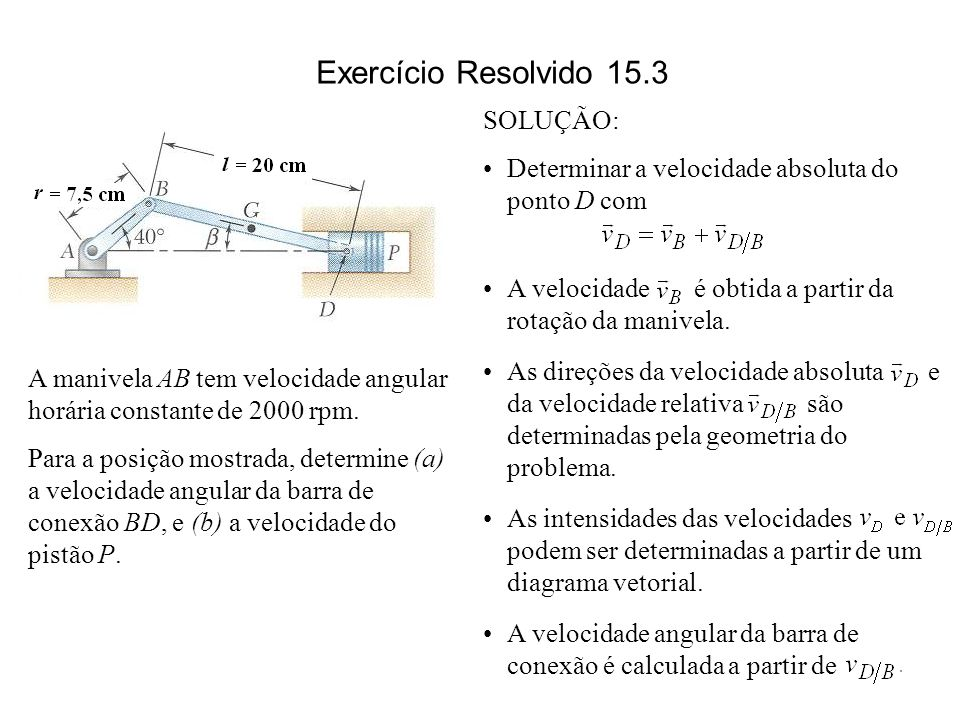 Exercício Resolvido 15.3 SOLUÇÃO: