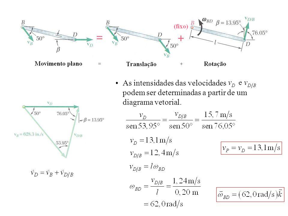 As intensidades das velocidades podem ser determinadas a partir de um diagrama vetorial.