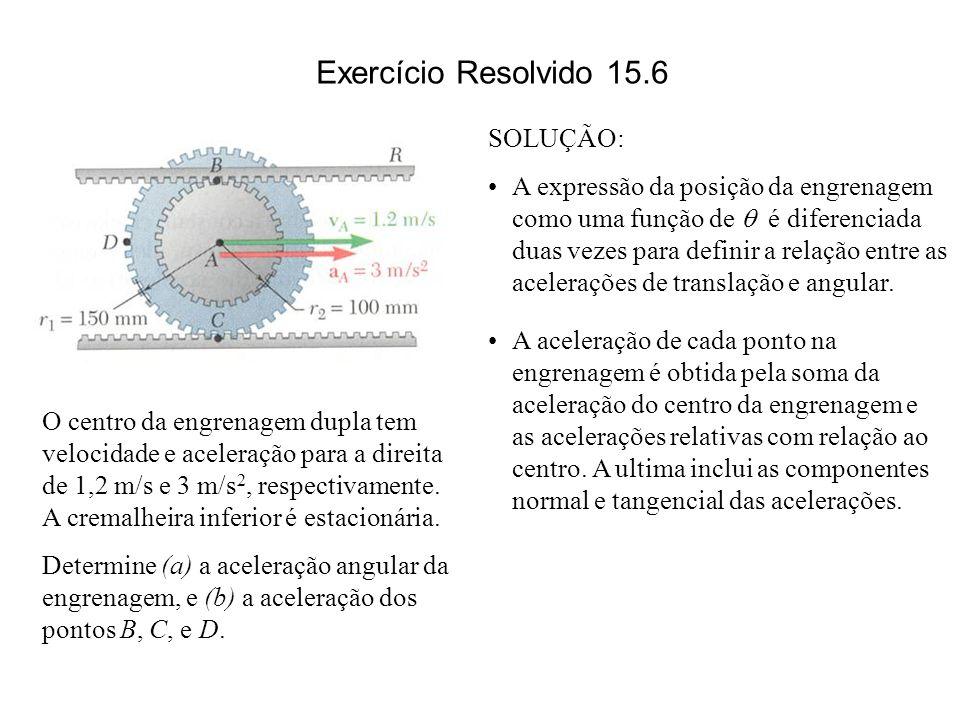 Exercício Resolvido 15.6 SOLUÇÃO: