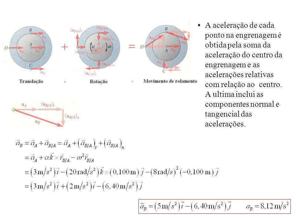 A aceleração de cada ponto na engrenagem é obtida pela soma da aceleração do centro da engrenagem e as acelerações relativas com relação ao centro.