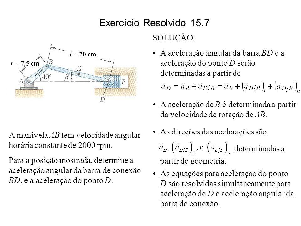 Exercício Resolvido 15.7 SOLUÇÃO: