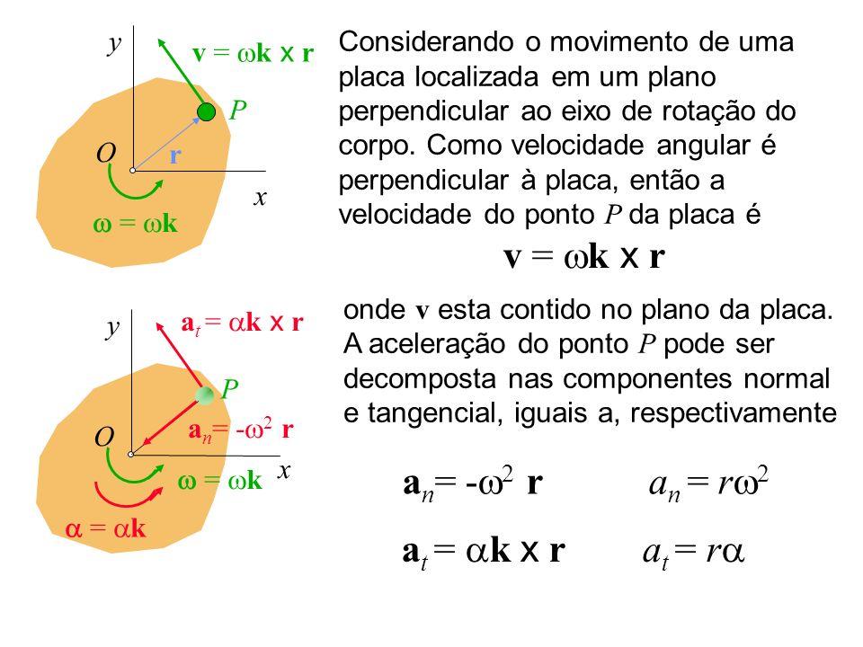 v = wk x r an= -w2 r an = rw2 at = ak x r at = ra y