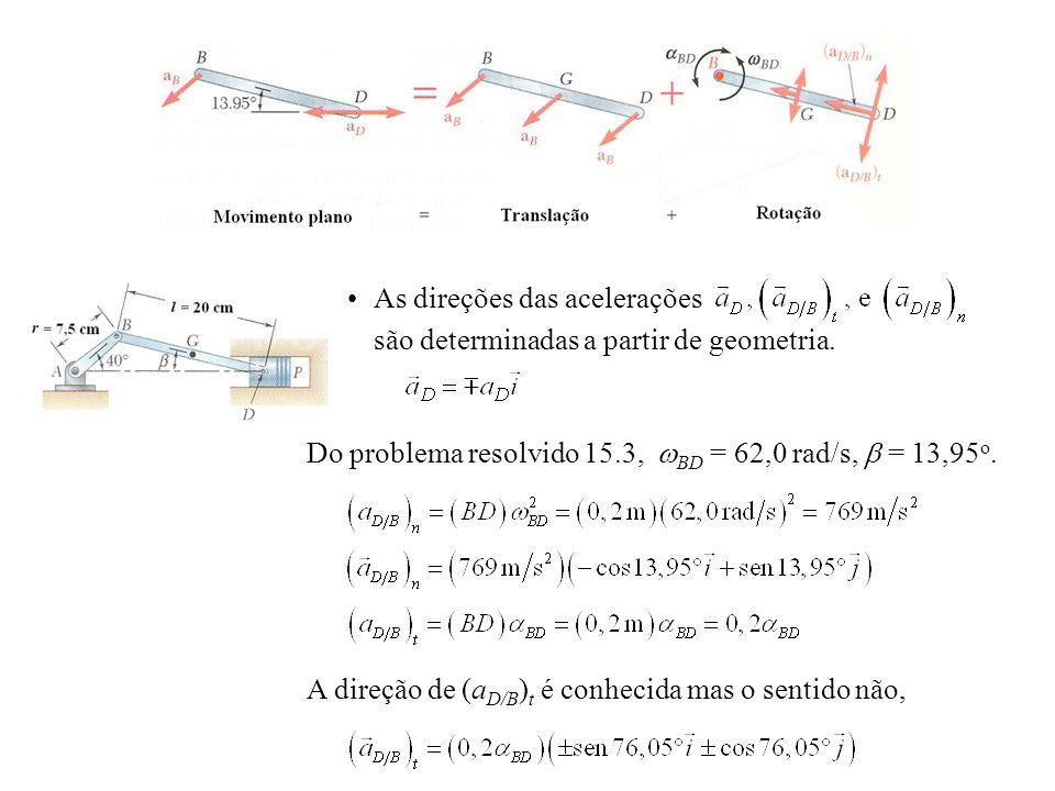 As direções das acelerações são determinadas a partir de geometria.