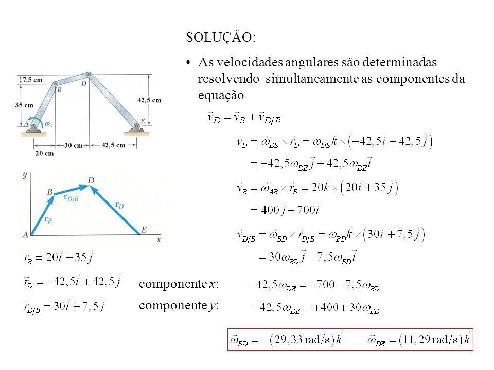 SOLUÇÃO: As velocidades angulares são determinadas resolvendo simultaneamente as componentes da equação.