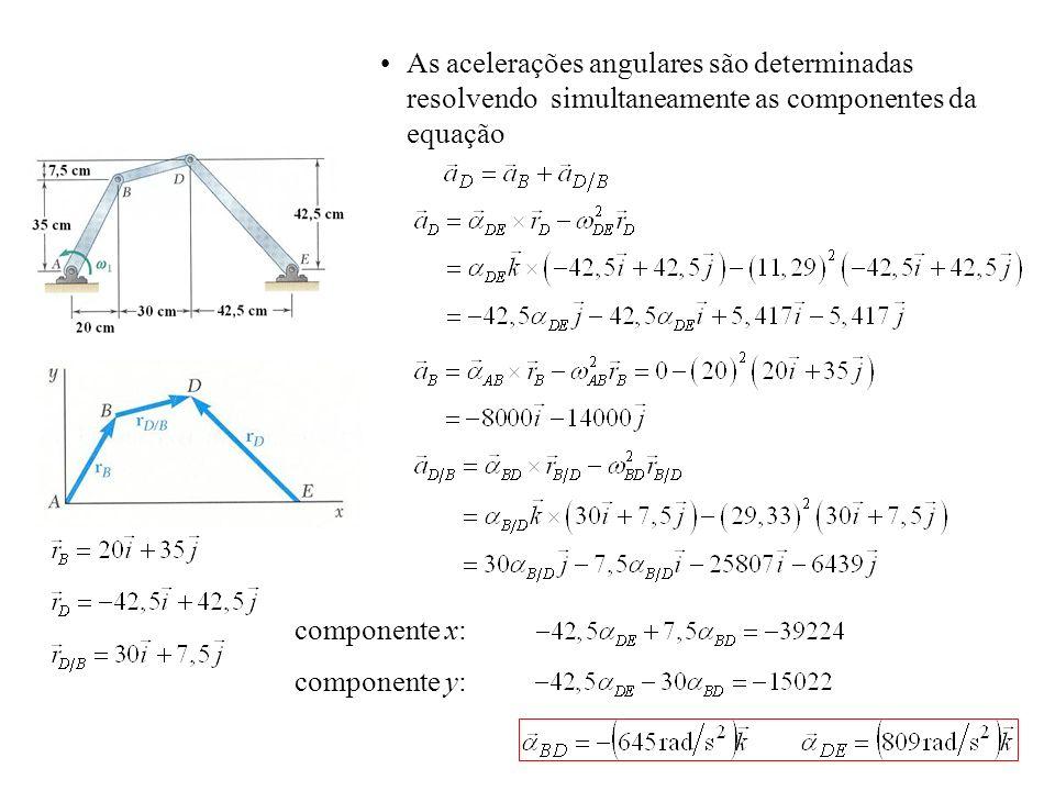As acelerações angulares são determinadas resolvendo simultaneamente as componentes da equação