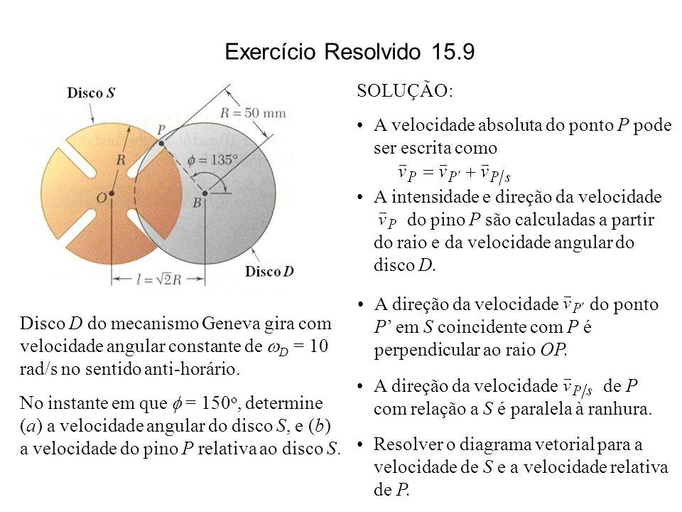 Exercício Resolvido 15.9 SOLUÇÃO: