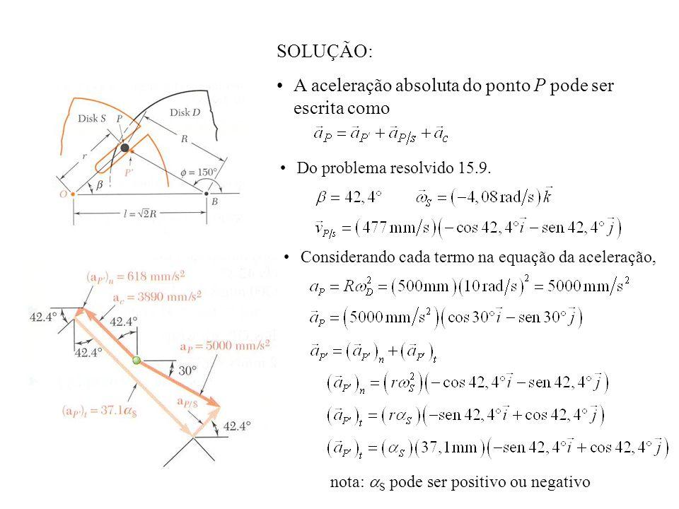 A aceleração absoluta do ponto P pode ser escrita como