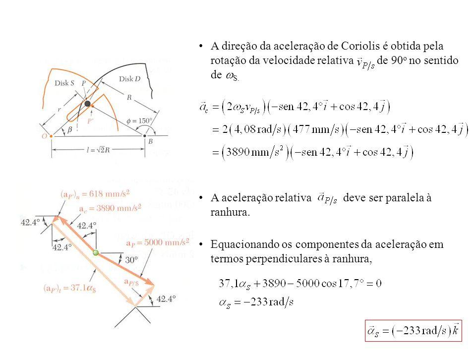 A direção da aceleração de Coriolis é obtida pela rotação da velocidade relativa de 90o no sentido de wS.