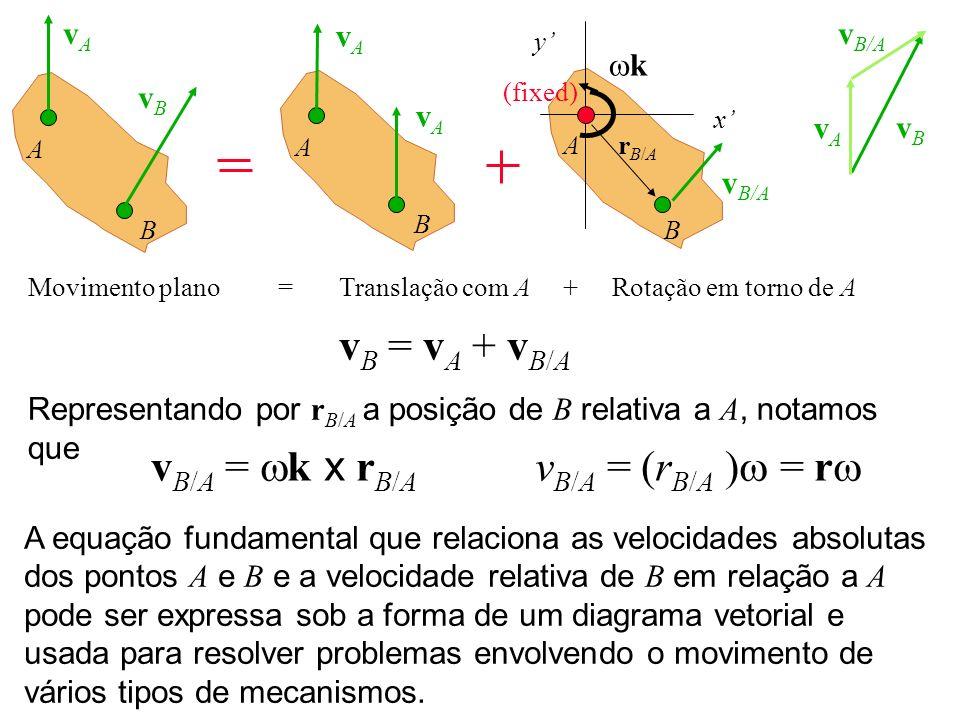 vB/A = wk x rB/A vB/A = (rB/A )w = rw