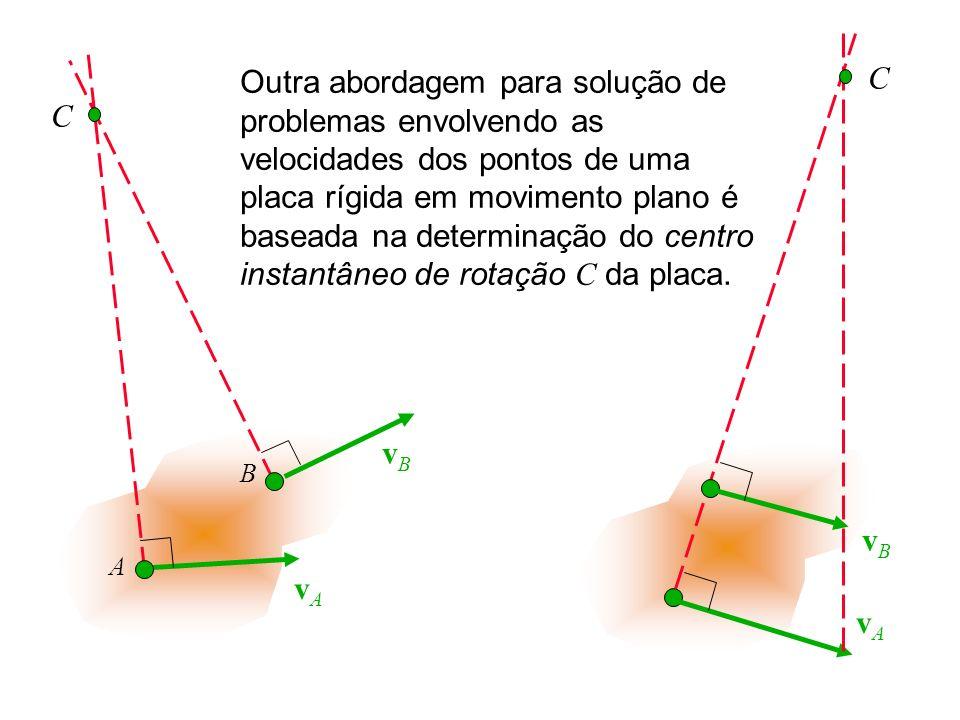 Outra abordagem para solução de problemas envolvendo as velocidades dos pontos de uma placa rígida em movimento plano é baseada na determinação do centro instantâneo de rotação C da placa.