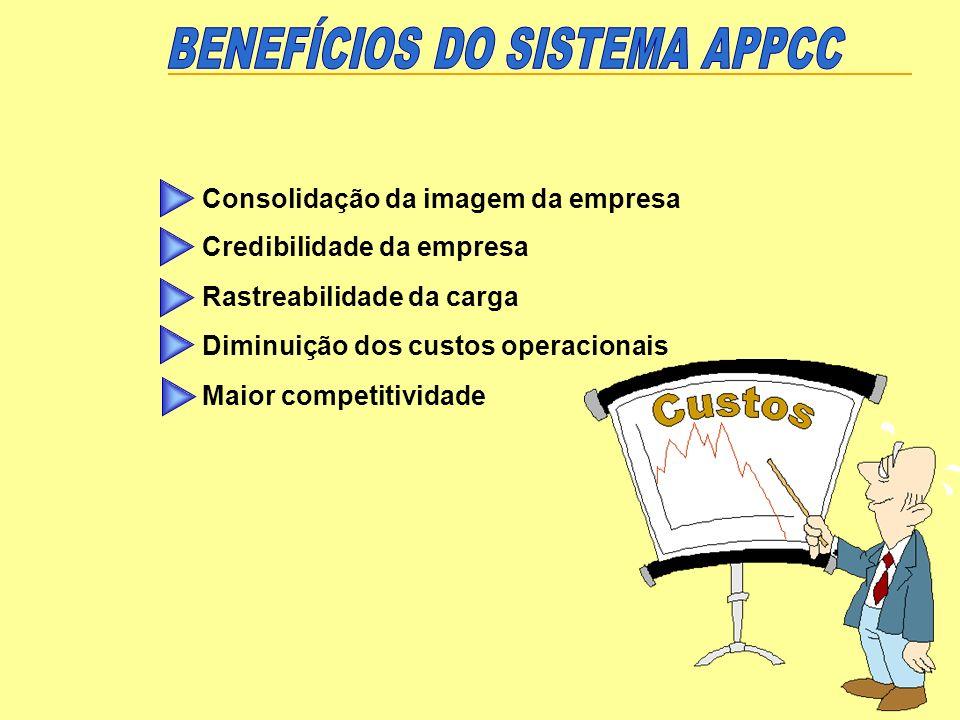 BENEFÍCIOS DO SISTEMA APPCC