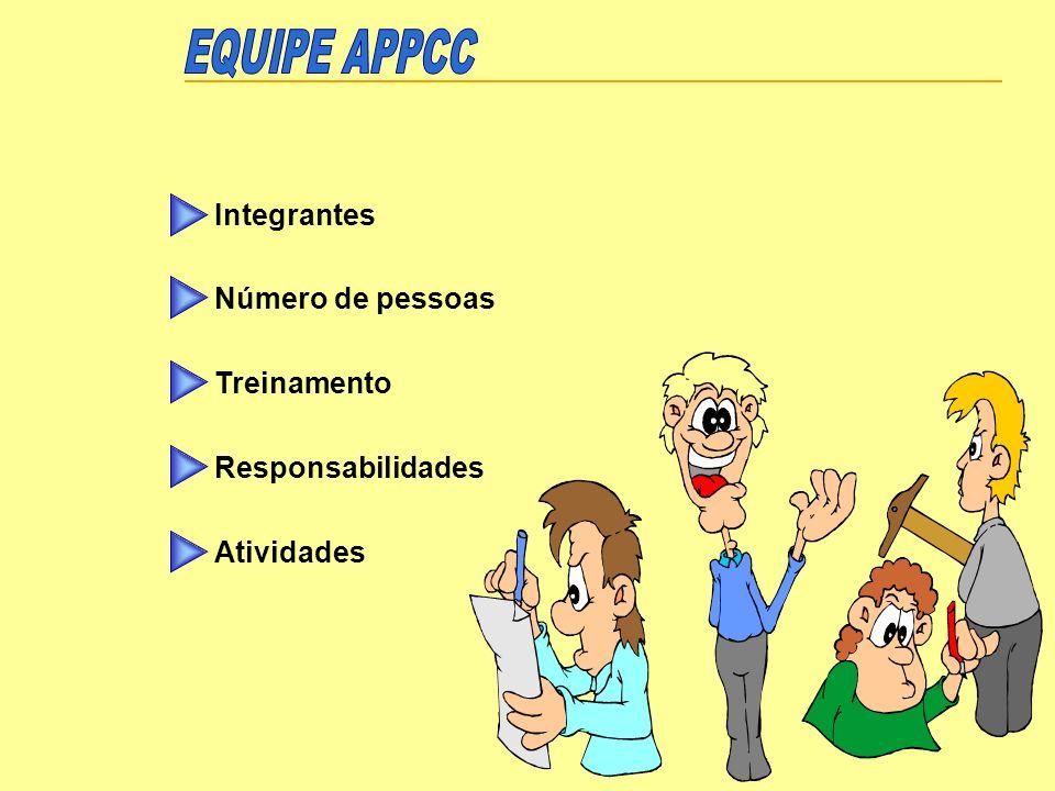 EQUIPE APPCC Integrantes Número de pessoas Treinamento