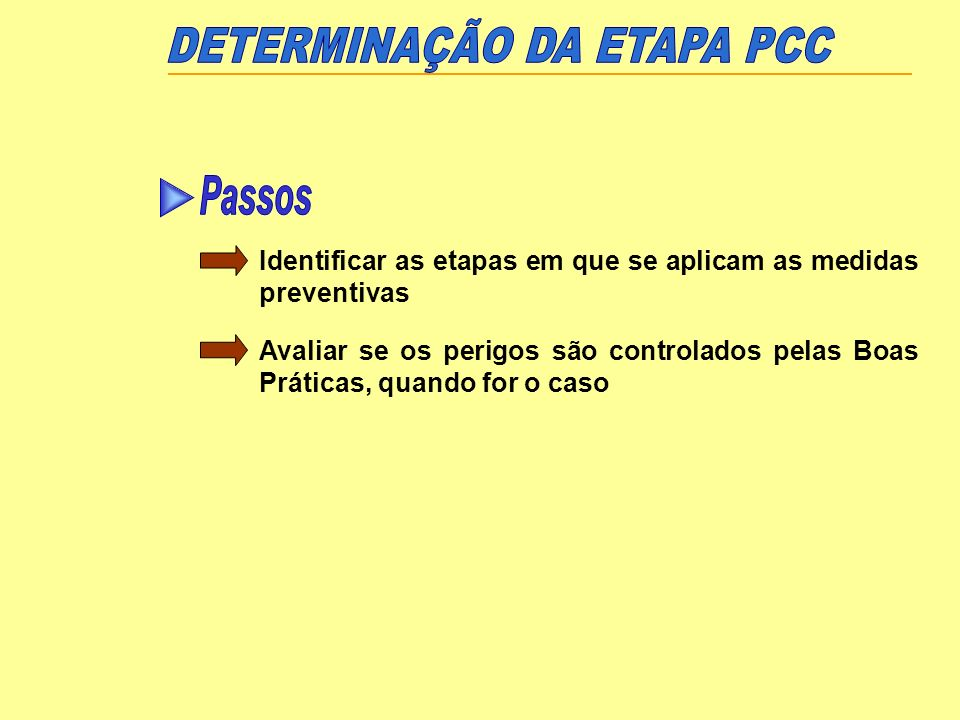 DETERMINAÇÃO DA ETAPA PCC