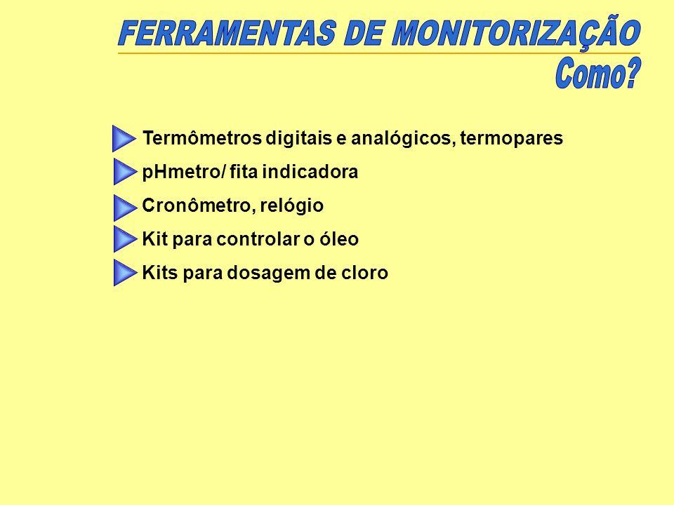 FERRAMENTAS DE MONITORIZAÇÃO