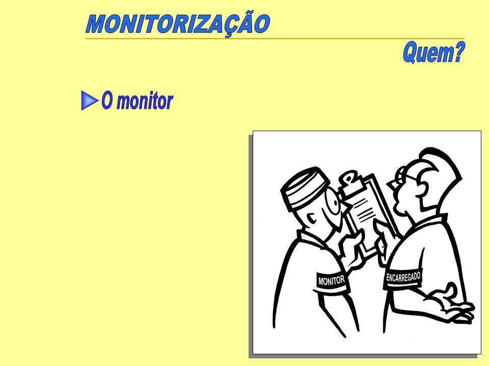 MONITORIZAÇÃO Quem O monitor