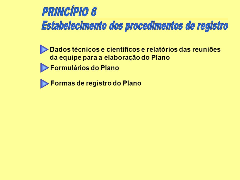 Estabelecimento dos procedimentos de registro