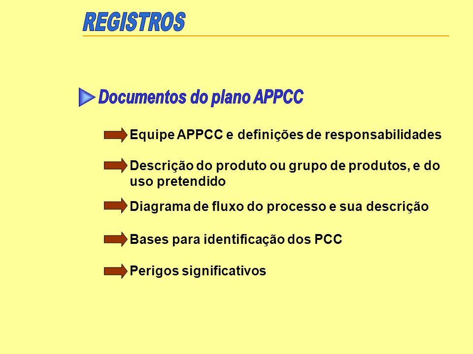 Documentos do plano APPCC