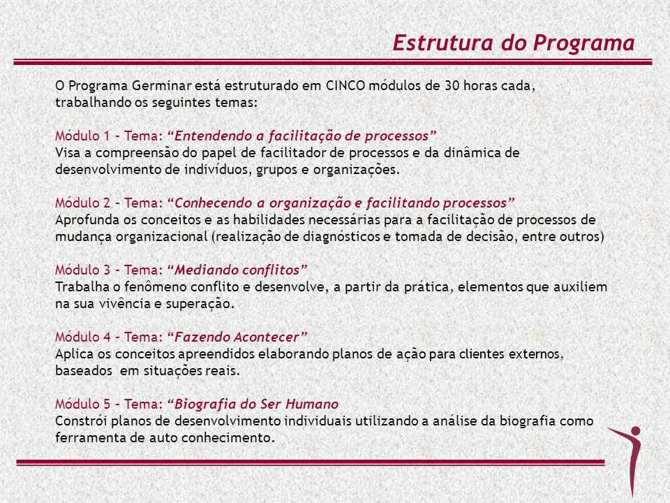 Estrutura do Programa O Programa Germinar está estruturado em CINCO módulos de 30 horas cada, trabalhando os seguintes temas: