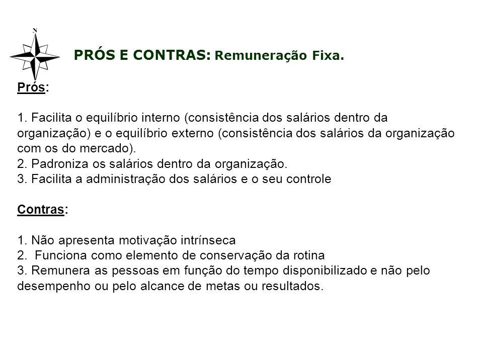 PRÓS E CONTRAS: Remuneração Fixa.