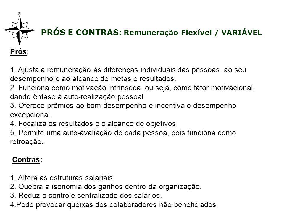 PRÓS E CONTRAS: Remuneração Flexível / VARIÁVEL