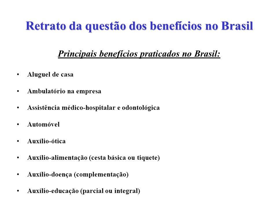 Retrato da questão dos benefícios no Brasil